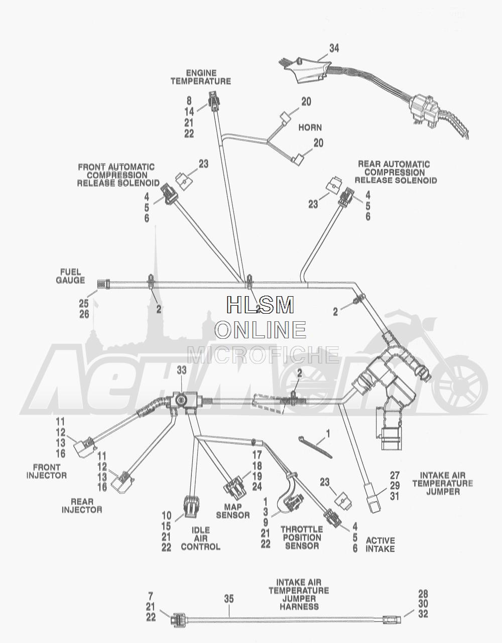 Запчасти для Мотоцикла Harley-Davidson 2016 FLD DYNA 103 SWITCHBACK (GZM) Раздел: WIRING HARNESS_ MAIN - ABS - 5 | электропроводка главный жгут ABS 5