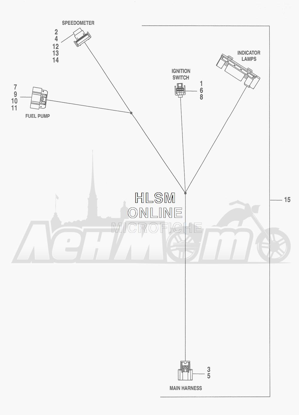 Запчасти для Мотоцикла Harley-Davidson 2016 FLHRC ROAD KING CLASSIC (FRM) Раздел: ELECTRICAL - WIRING HARNESS - CONSOLE | электрика электропроводка коса консоль