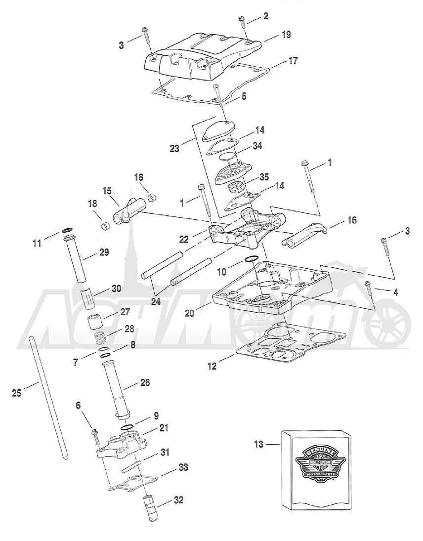 Запчасти для Мотоцикла Harley-Davidson 2005 FXST SOFTAIL® (BH) (CARBURATED) Раздел: ROCKER ARM ASSEMBLY W/ PUSHRODS   коромысло (рокер) клапана в сборе вместе с толкатели