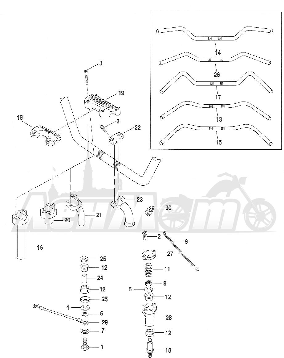 Запчасти для Мотоцикла Harley-Davidson 2005 FXSTB SOFTAIL® (BT) (CARBURATED) Раздел: HANDLEBAR ASSEMBLY | руль в сборе