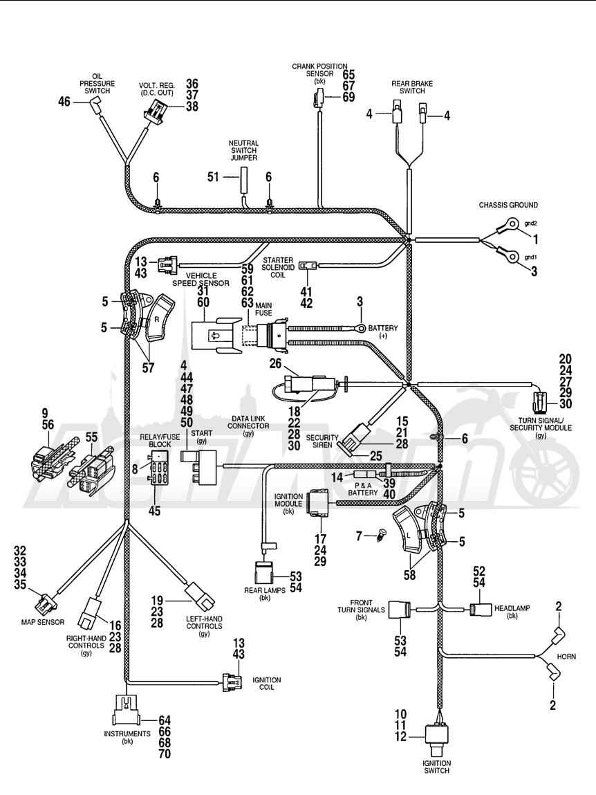 Запчасти для Мотоцикла Harley-Davidson 2005 SPORTSTER® XL 1200R ROADSTER (CL) Раздел: ELECTRICAL - MAIN WIRING HARNESS   электрика главный электропроводка коса