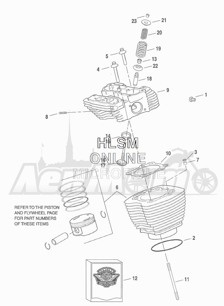 Запчасти для Мотоцикла Harley-Davidson 2001 FXDWG DYNA® WIDE GLIDE (GE) Раздел: CYLINDERS W/ HEADS AND VALVES | цилиндры вместе с головки и клапаны