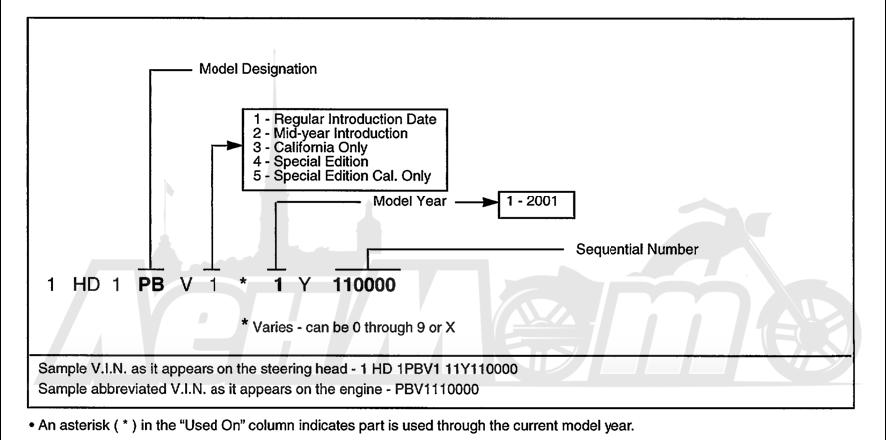 Запчасти для Мотоцикла Harley-Davidson 2001 FXDWG2 DYNA® WIDE GLIDE® Раздел: MODEL INFO | модель информация