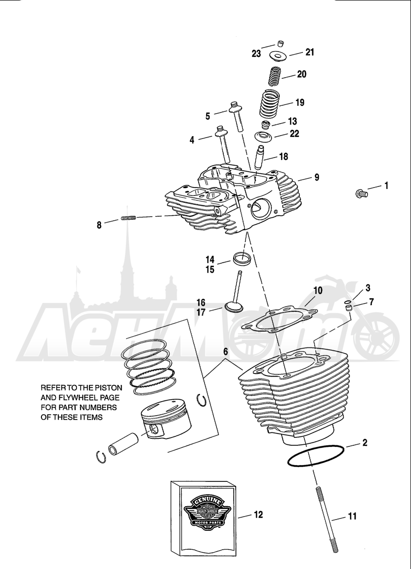 Запчасти для Мотоцикла Harley-Davidson 2001 FXDWG2 DYNA® WIDE GLIDE® Раздел: CYLINDERS W/ HEADS AND VALVES | цилиндры вместе с головки и клапаны