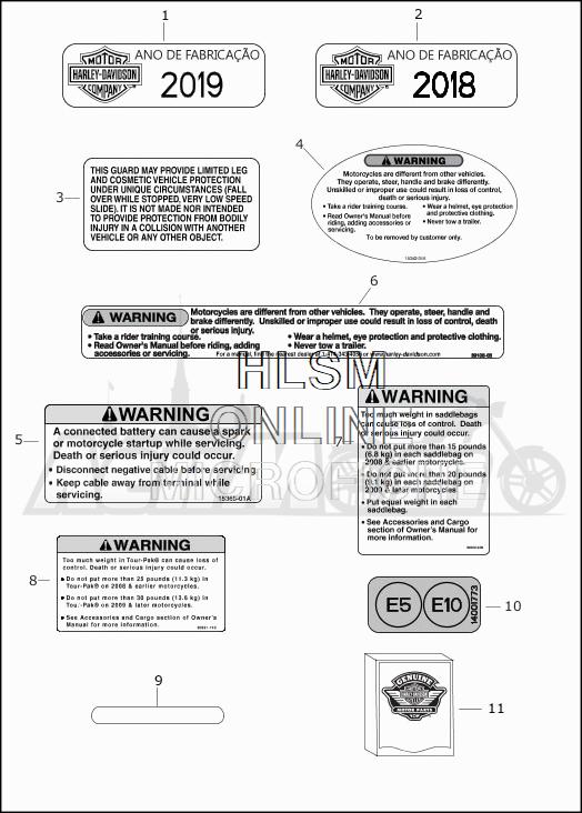 Запчасти для Мотоцикла Harley-Davidson 2019 FLHXS STREET GLIDE SPECIAL (KR) Раздел: GENERAL AND WARNING LABELS | общий и предупреждение этикетки, метки