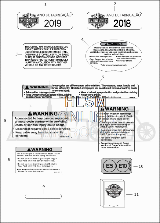 Запчасти для Мотоцикла Harley-Davidson 2019 FLTRU ROAD GLIDE ULTRA (KG) Раздел: GENERAL AND WARNING LABELS | общий и предупреждение этикетки, метки