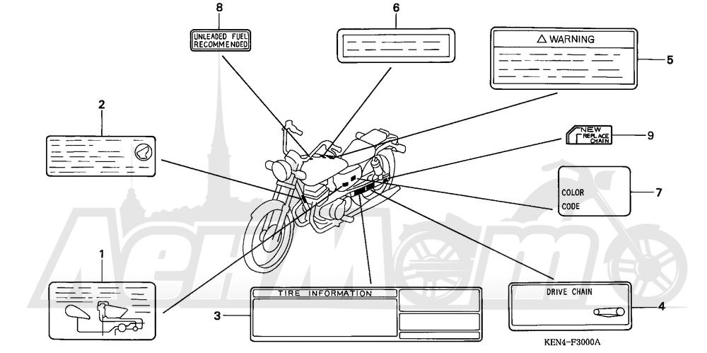 Запчасти для Мотоцикла Honda 1996 CMX250C Раздел: CAUTION LABEL   предупреждение этикетка, метка