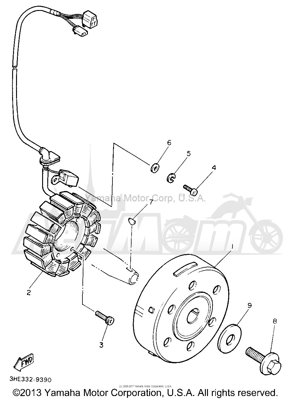 Запчасти для Мотоцикла Yamaha 1991 FZR600RBC Раздел: GENERATOR | генератор