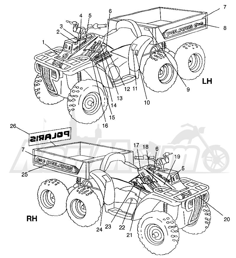 Запчасти для Квадроцикла Polaris 1997 SWEDISH MAGNUM 6X6 - S97AE42E Раздел: DECALS - W97AE42A | наклейки W97AE42A
