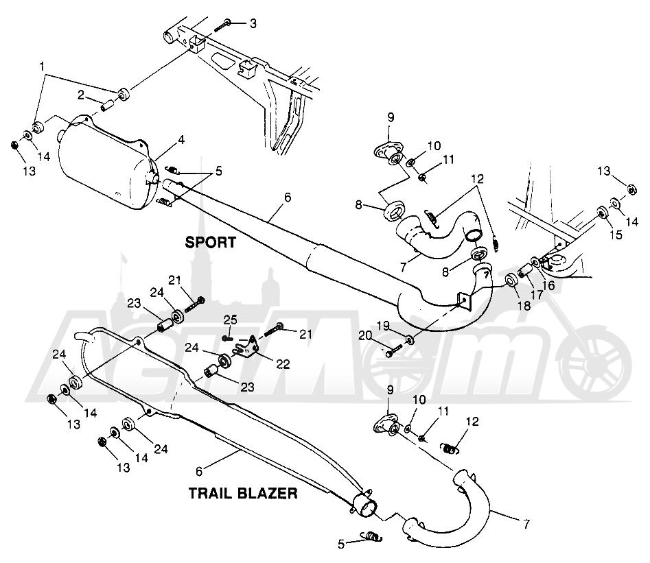 Запчасти для Квадроцикла Polaris 1997 TRAIL BLAZER - W97BA25C Раздел: EXHAUST SYSTEM SPORT 400L W97BA38C AND TRAIL BLAZER W97BA25C | выпускная система спорт 400L W97BA38C и TRAIL BLAZER W97BA25C