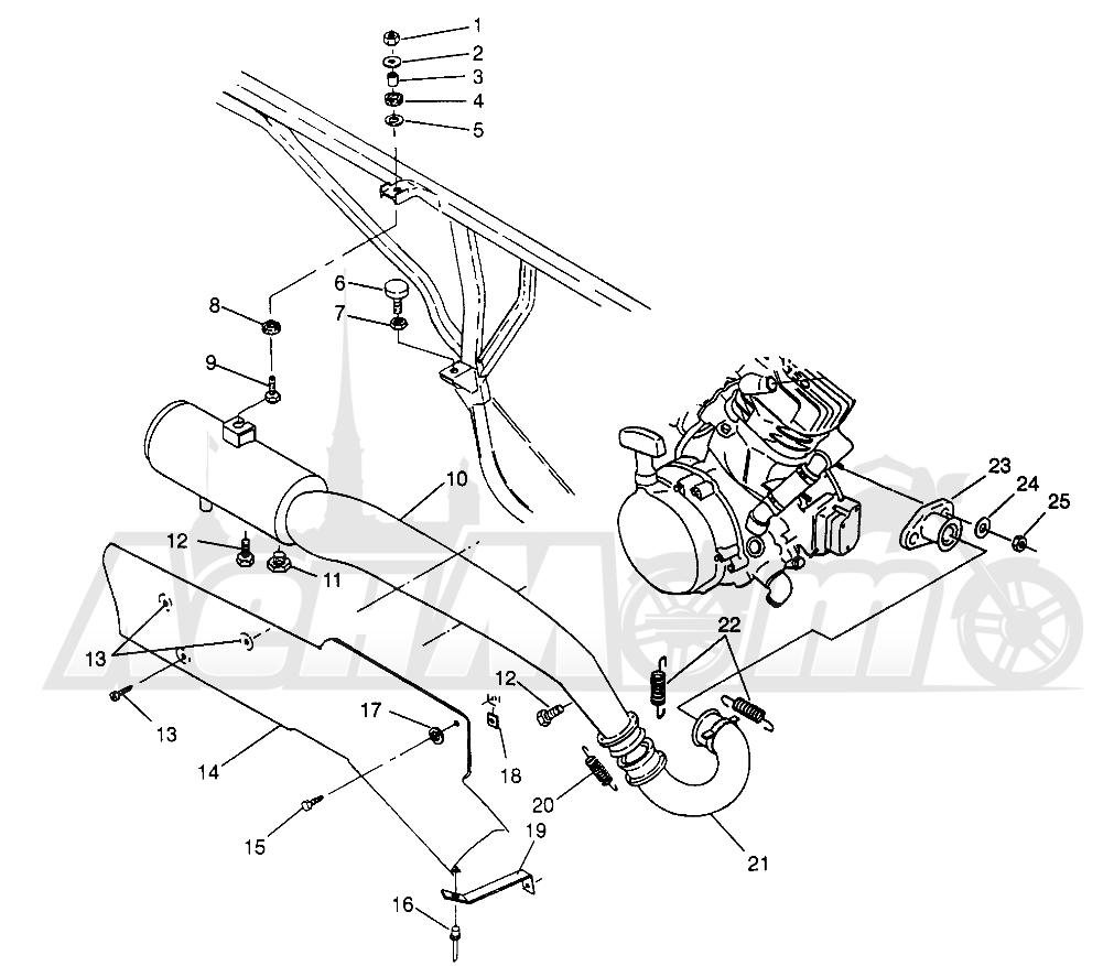 Запчасти для Квадроцикла Polaris 1996 400L 6X6 - W968740 Раздел: EXHAUST SYSTEM 6X6 400L - W968740 AND 6X6 400L NORWEGIAN - N968740 | выпускная система 6X6 400L W968740 и 6X6 400L NORWEGIAN N968740